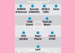 La rosea fa la formazione dell'Inter 2015/16, ma costa 120 milioni