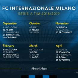 Il calendario dell'Inter, partita dopo partita